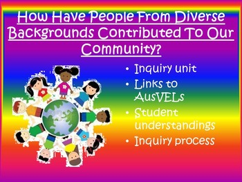 Inquiry- How have people from diverse backgrounds contributed to our community?