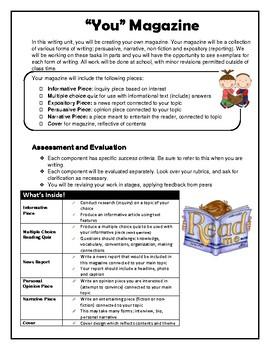 Inquiry Language Arts Project