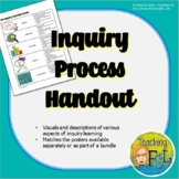 Inquiry Learning Handout | Student Reference Sheet