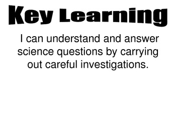 Inquiry Learning Map