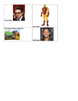 Get to Know You Activity - Famous Pairs Game