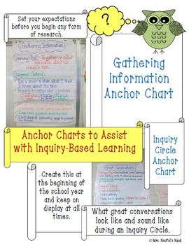 Inquiry Based Learning - Inquiry Planning Guide, Templates and Roles Sheets