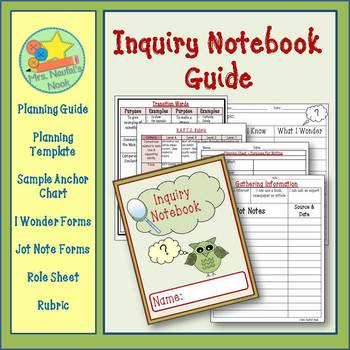 Inquiry Notebook - Inquiry Planning Guide, Templates and R