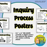 Inquiry Process B&W Posters | Student-focused Learning Tool