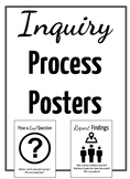 Inquiry Process Classroom Posters