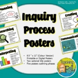 Inquiry Process Colour Posters | Student-focused Learning Tool