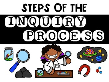 Inquiry Process Posters