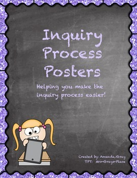 Inquiry Process Posters (Chalkboard Design)