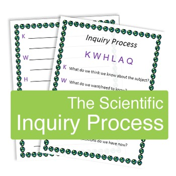 Inquiry Process (Scientific KWL chart - KWHLAQ)