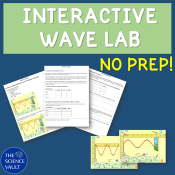 Interactive Inquiry Lab: Waves + Post Lab Quiz: Amplitude, Frequency, Wavelength