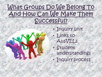 Inquiry- What groups do we belong to and how can we make them successful?