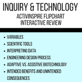 Inquiry and Technology Interactive Flipchart Review