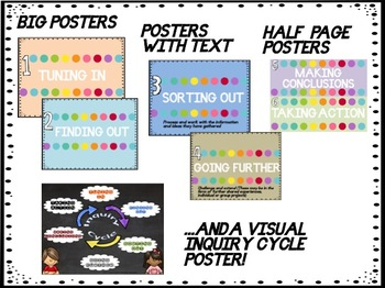Inquiry cycle Labels + posters PYP IB