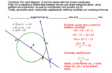 Inquiry for Interior and Exterior Angles on Circles