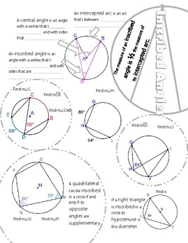 Inscribed Angles and Polygons Doodle Notes