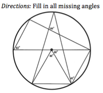 Inscribed Angles in a Circle Activity