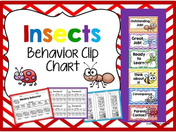 Insect Behavior Clip Chart
