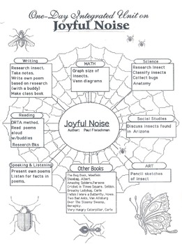 "Insect Unit Ideas to use with ""Joyful Noise"" by Paul Fleischman"
