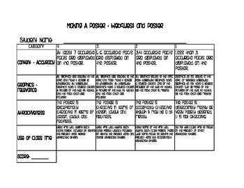 Insect Webquest and Poster Rubric