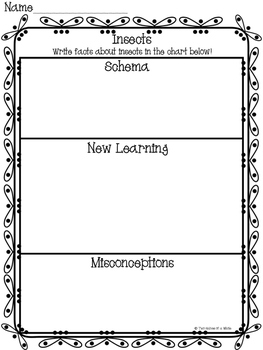 Insects: Common Core Aligned (Domain 8)