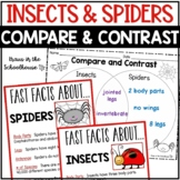 Compare and Contrast Insects and Spiders - Reading Comprehension Activities