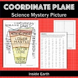 Inside Earth Coordinate Plane Mystery Picture