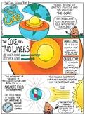 Inside Earth: Earth's Core Comic