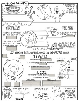 Inside Earth: Earth's Layers Comic with Doodle Notes