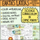 Inside Earth: Earth's Layer Comic with Doodle Notes