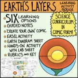 Earth's Layers: Diagram, Content, Activities, and Guided Notes