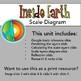 Inside Earth Scale Diagram - Google or Print