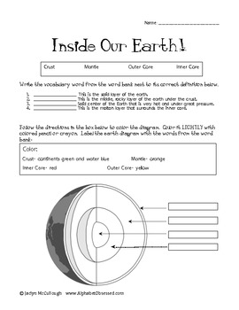 Inside Our Earth Quiz- Label Layers of the Earth by Jaclyn McCullough