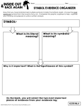 Inside Out and Back Again - Symbolism Written Analysis