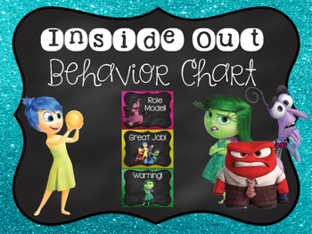 Inside Out Behavior Chart