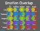 Inside Out Emotion Overlap