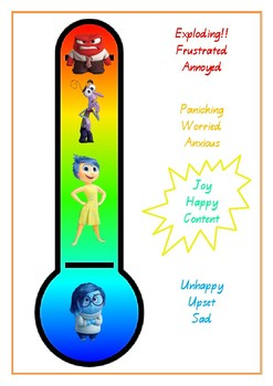 Inside Out Emotional Meter