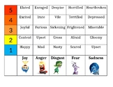 Inside Out Movie Emotions Intensity Chart for Synonyms and