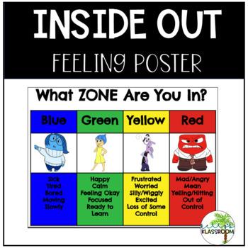 Inside Out Feeling Poster