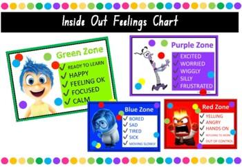 Inside Out Feelings Chart