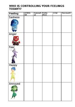 Inside Out- Feelings Chart