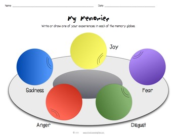 Mapping Me: Feelings & Memories Worksheets inspired by Inside Out