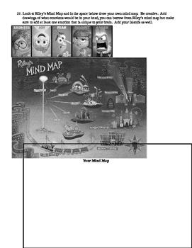 Inside Out - Film Guide - PIXAR