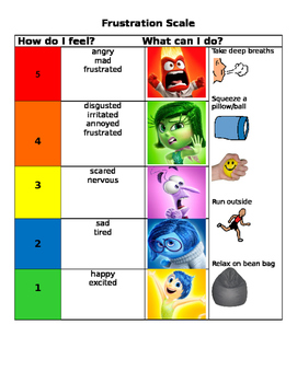 Inside Out Frustration Scale