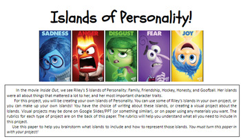 Inside Out Islands of Personality Project