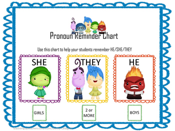 Inside Out Language Pack