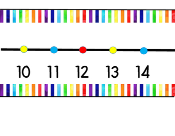 Inside Out Wall Number Line 0-100