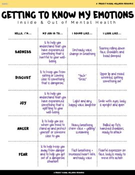 Inside & Out of Emotions and Mental Health: Worksheet ...