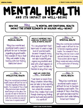 Mental Health & Its Impact on Well-Being Worksheet ...