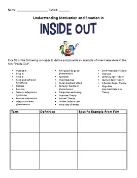 inside out worksheet for ap psychology motivation and emotion by gina curtis. Black Bedroom Furniture Sets. Home Design Ideas