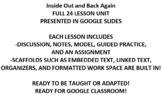 Inside Out and Back Again 24-Lesson UNIT (GOOGLE SLIDES LESSONS + ASSIGNMENTS)